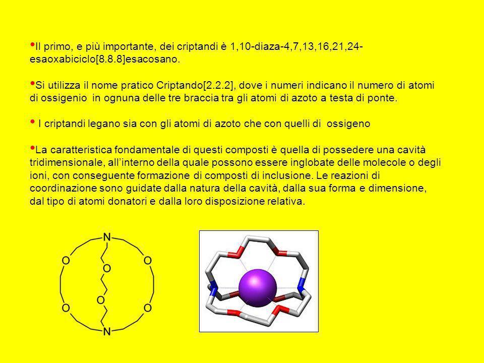Il primo, e più importante, dei criptandi è 1,10-diaza-4,7,13,16,21,24-esaoxabiciclo[8.8.8]esacosano.